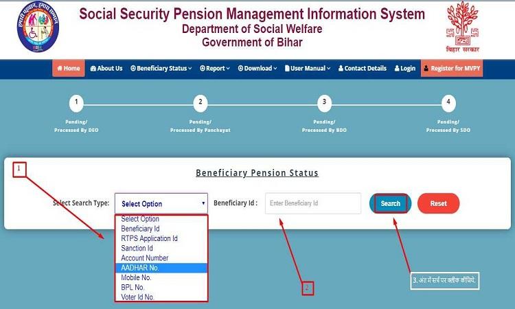 Mukhyamantri Vridhjan Pension Yojana Bihar Check Payment Status